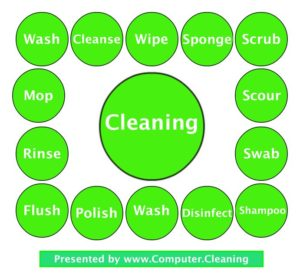 cleaning synonyms